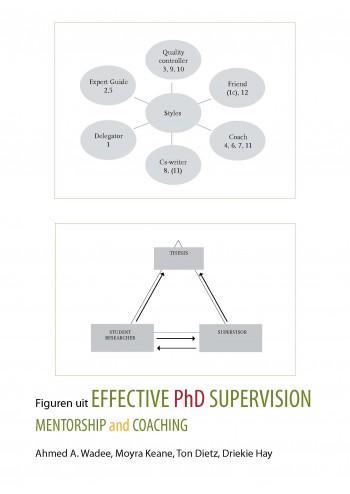 figuren.PhD pdf